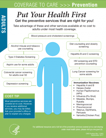 Preventive Services At No Cost